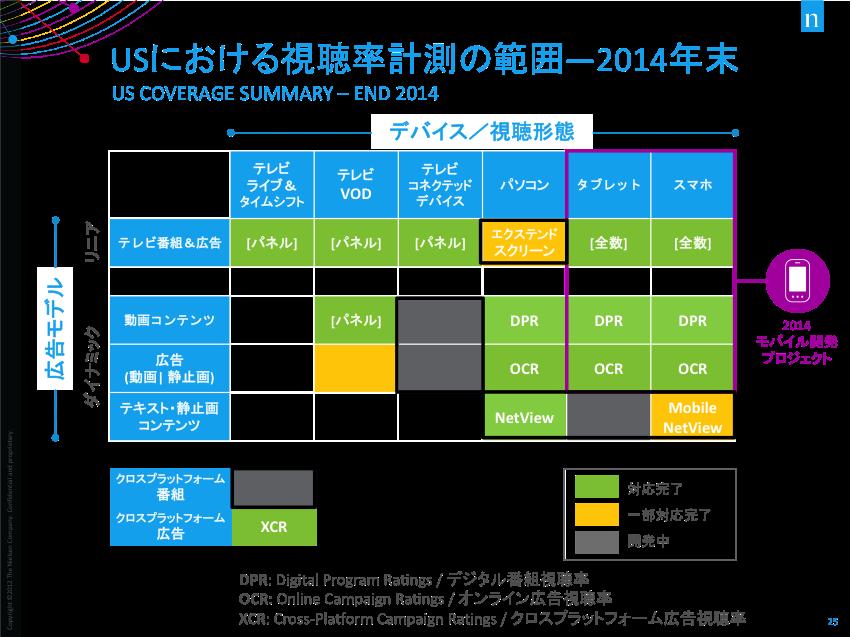 民放連井上会長のスピーチは、ほぼオムニマーケティングについてだったと言える〜VRフォーラム2015を聴講して〜