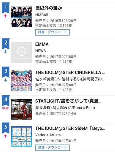 【43プロジェクト】オリコンデイリーチャート4位「STARLIGHT/星をさがして/真夏のレモン」好評発売中!