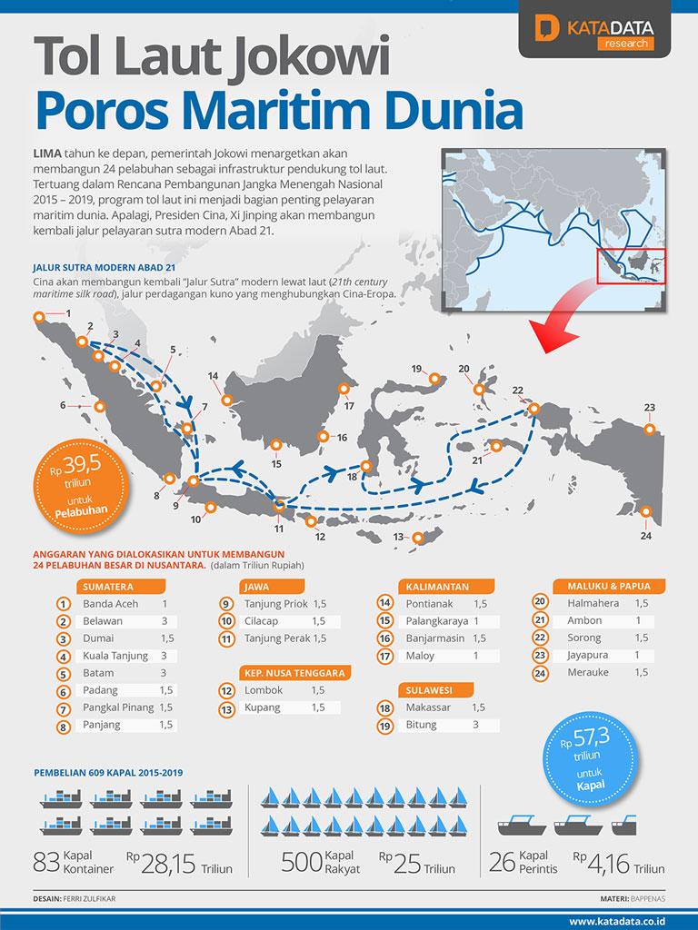 インフラ改善のための「海の高速」と「我らの家」