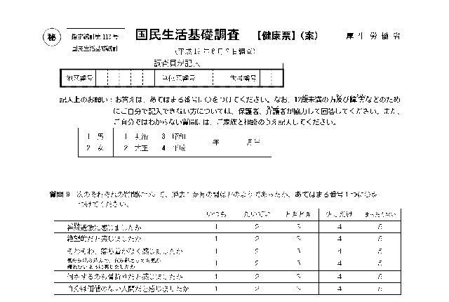 27万世帯に「心の健康」調査【厚労省】