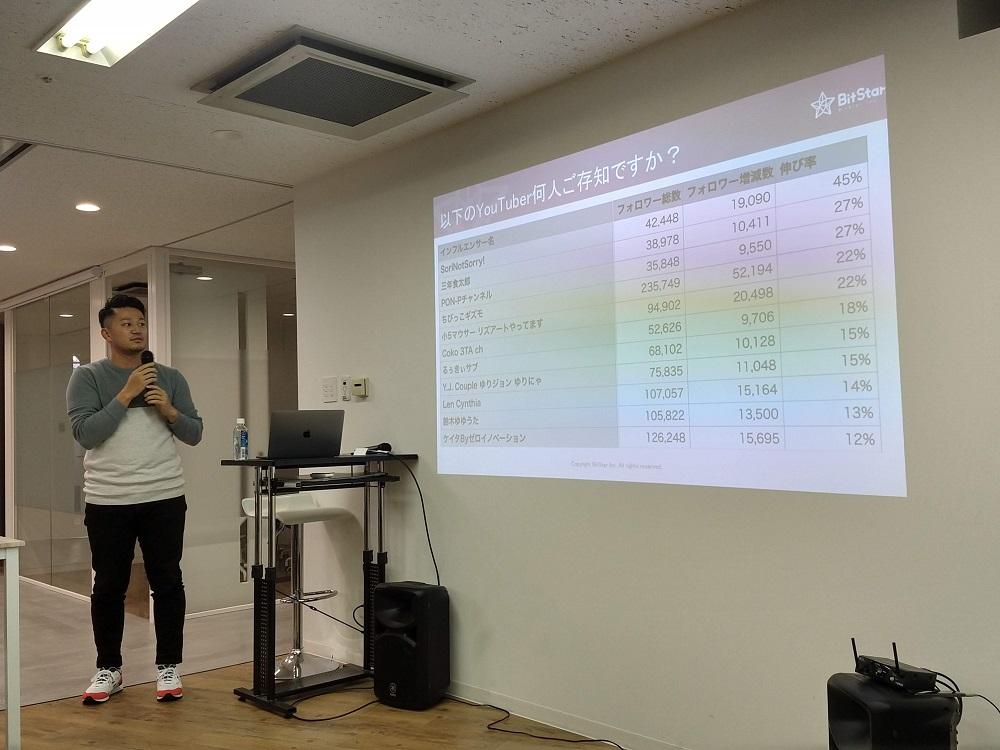 インフルエンサーマーケティングとAI~共通項はデータ分析〜ミライテレビ推進会議レポート《2018年11月》〜
