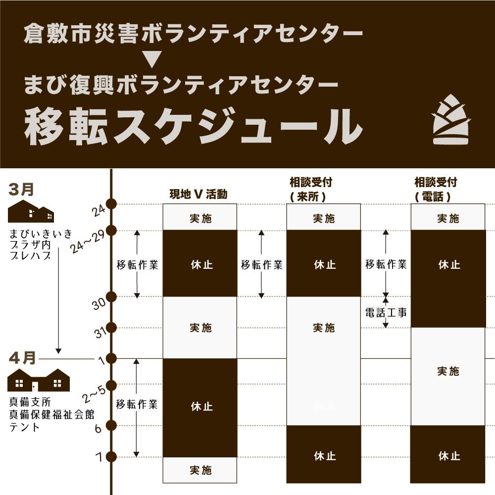 【平成30年7月豪雨】ボランティア募集情報 (2019年4月4日更新)