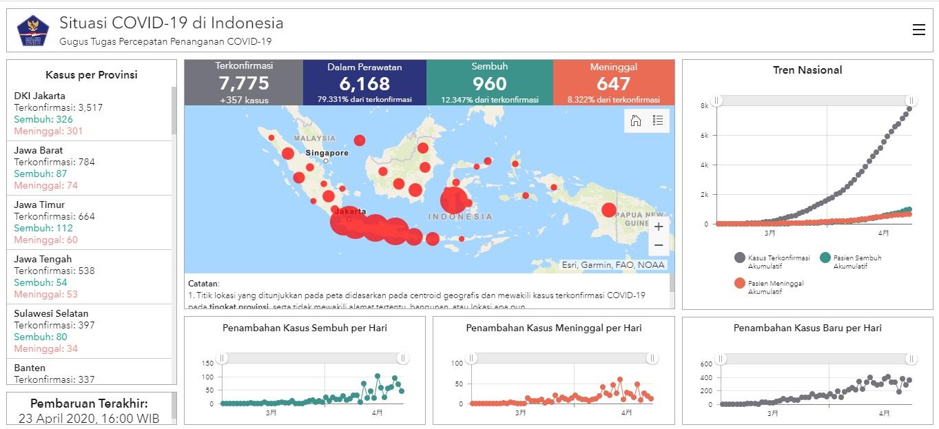 インドネシアと新型コロナウィルス対策(3):感染は中央から地方へ、州都から県・市へ(松井和久)