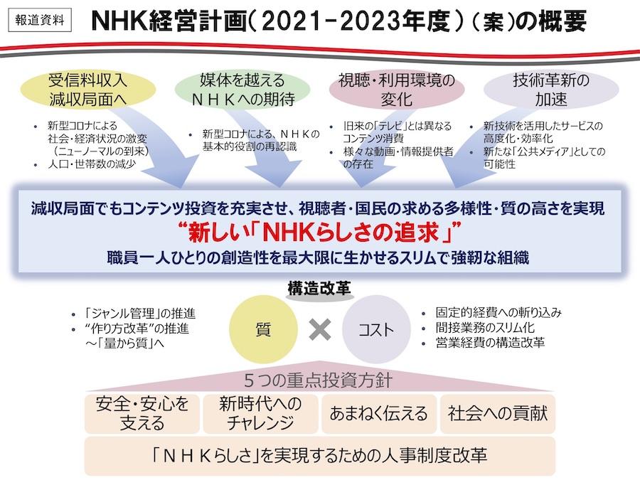 「前田新会長の流儀が前面に出たな」8月4日に発表された、NHKの新3カ年計画を読んで目を丸くした〜塚本幹夫氏寄稿〜