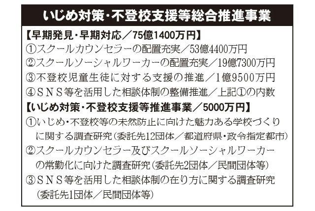 いじめ・不登校対応に76億円 文科省が21年度概算要求を発表