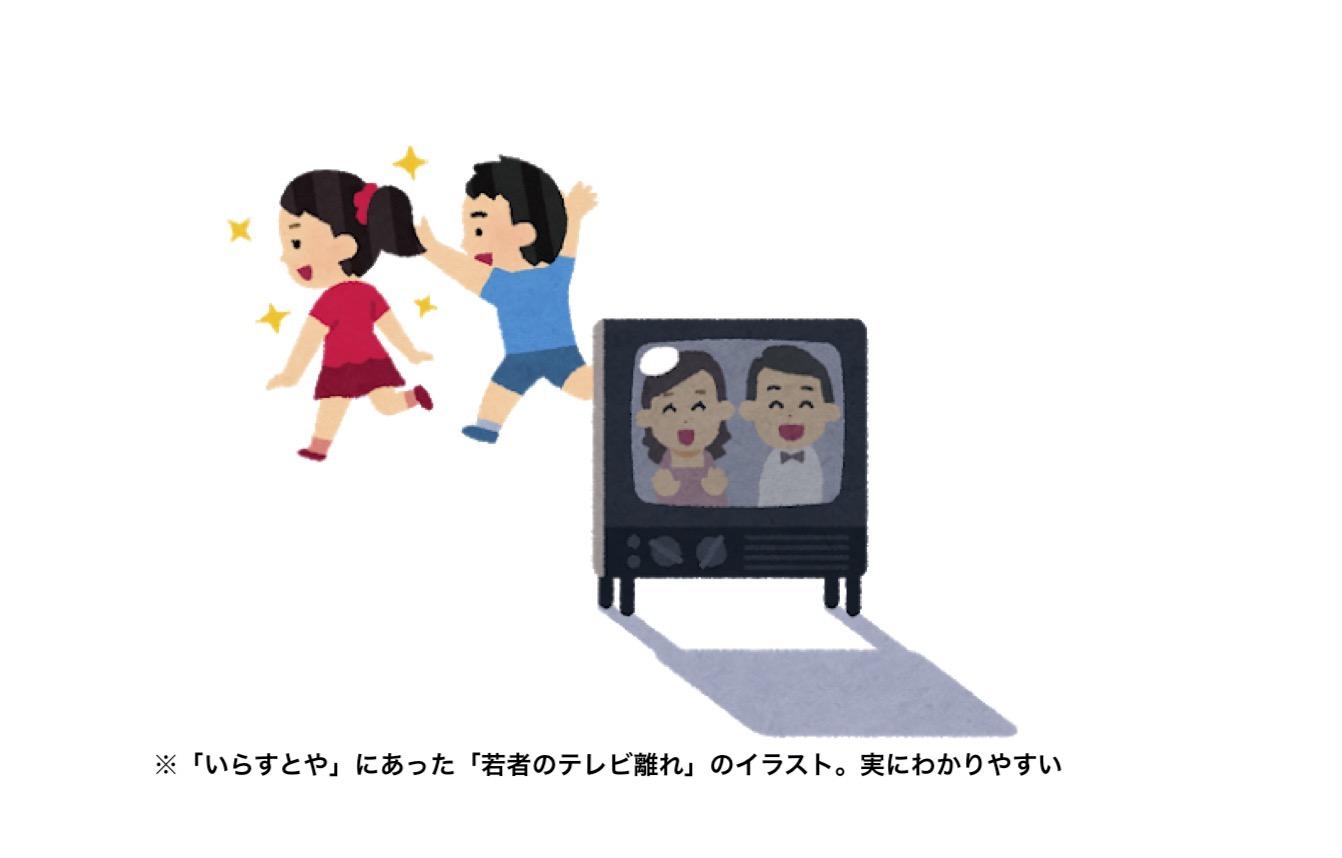 若者のテレビ離れは「コア視聴率」では解決できない