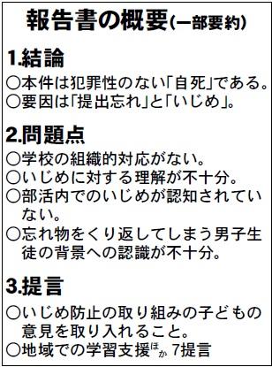名古屋市中2自殺 いじめが原因と指摘