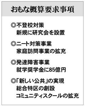 不登校・ひきこもり対策 21億円