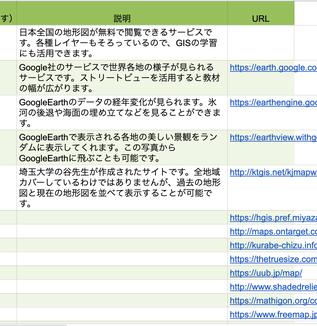 地図・GIS学習に役立つサイト一覧
