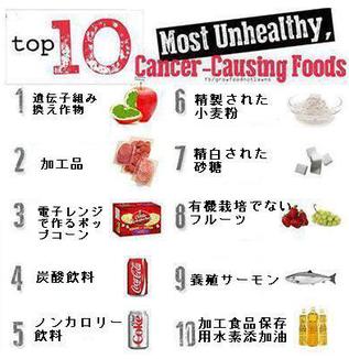 がんの予防にも治療にも気をつけたい毎日の食事        WEBライター募集中(セカンドインカムへの挑戦)