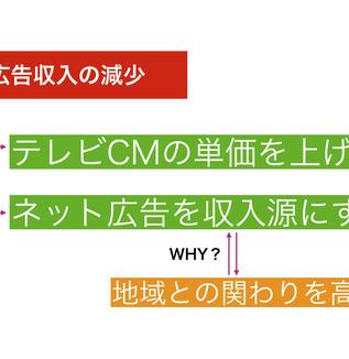 ローカル局のビジネス的課題ははっきりしている〜シンポジウムin福岡のテーマ〜