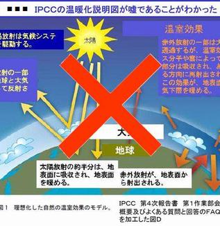 グリーンピースの共同創設者ムーア博士が人為的CO2地球温暖化説を全否定~の意味は?    WEBライター募集中(セカンドインカムへの挑戦)
