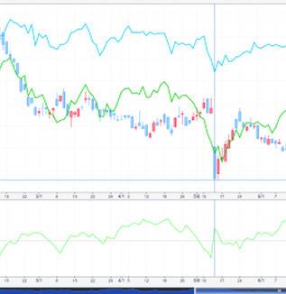 アニコムの株価は・・適正価格or評価不足?