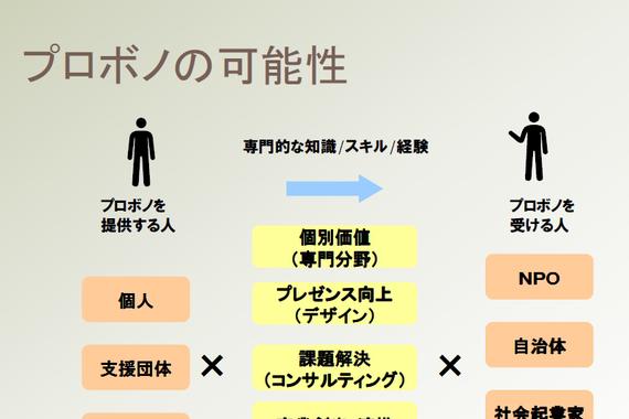 日本アイ・ビー・エム株式会社 社内チームで取組む地域貢献活動(後編)