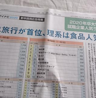 -解説-九州の人気企業(2020年):九州全域