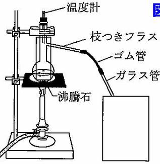 理科〈物質の性質〉高校受験レベル