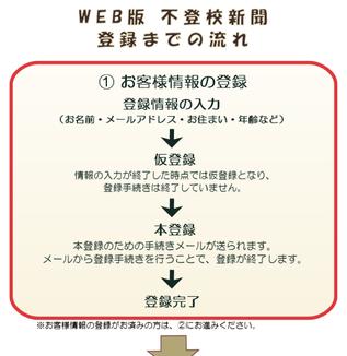 WEB版不登校新聞の登録方法